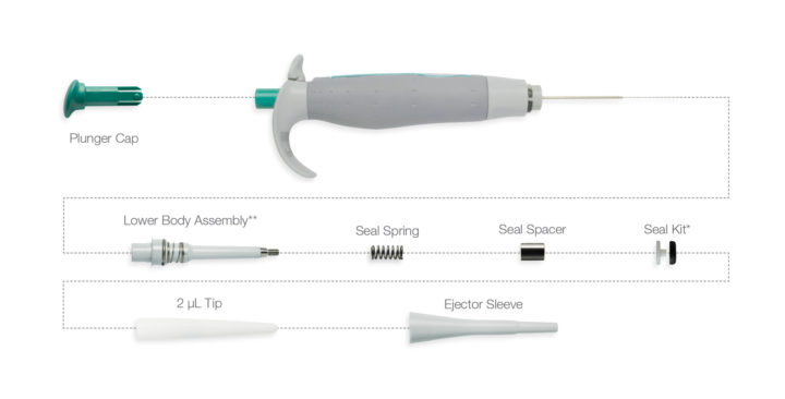 Pipettes Replacement Parts