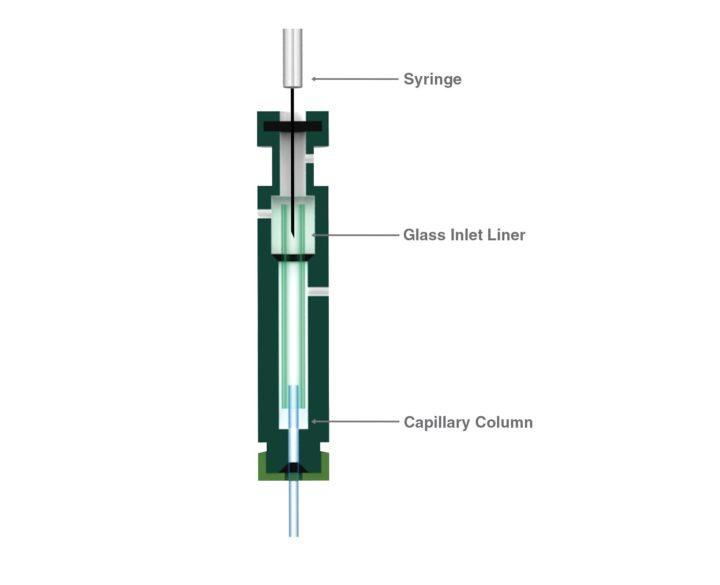 Syringe Gc Standard Manual Injection Vertical Aspectadjusted Drawing