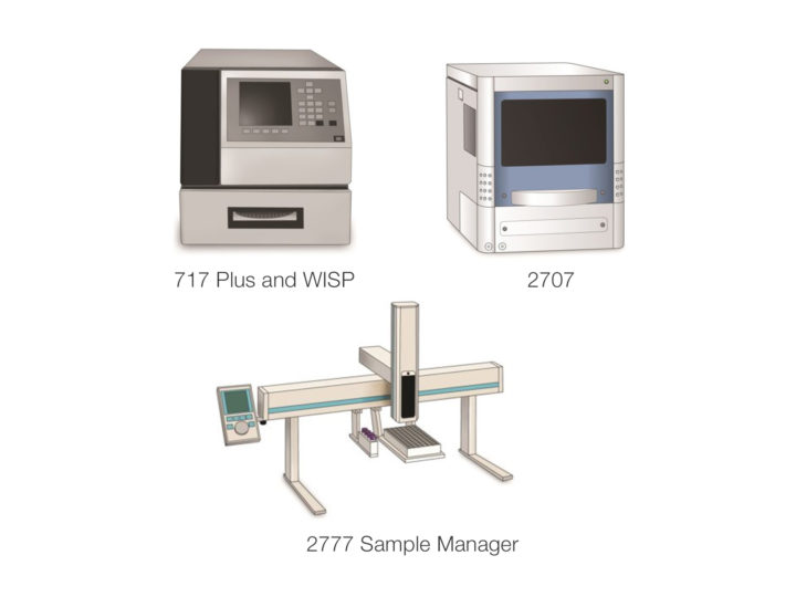 Waters Autosampler Group Text